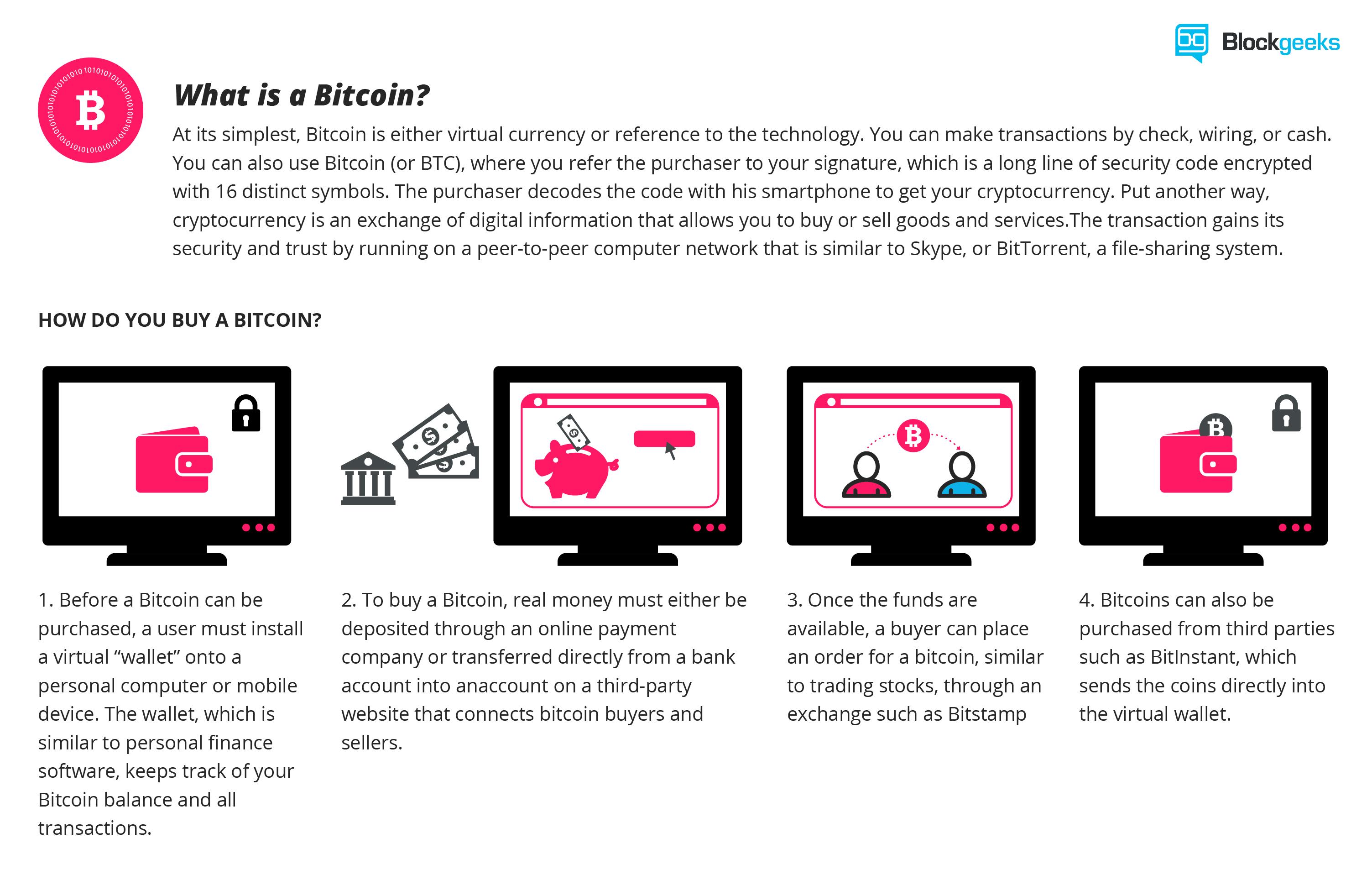 ¿Qué es Bitcoin? Guía paso a paso para principiantes